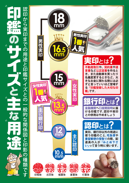 印鑑の使用用途